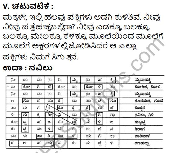 Tili Kannada Text Book Class 5 Solutions Gadya Chapter 2 Navilu 11
