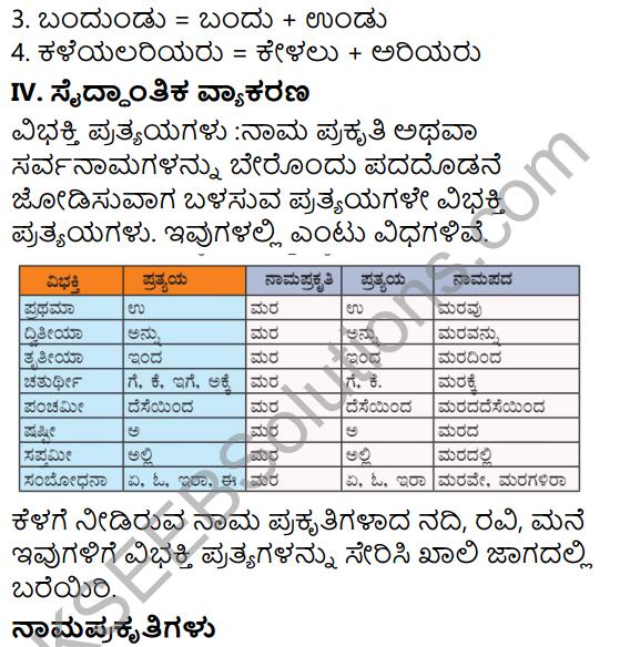 Tili Kannada Text Book Class 7 Solutions Padya Chapter 7 Sarvajnana Vachanagalu 7