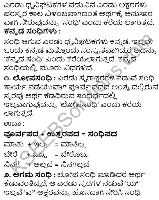 Tili Kannada Text Book Class 8 Vyakarana Kannada Sandhigalu 1