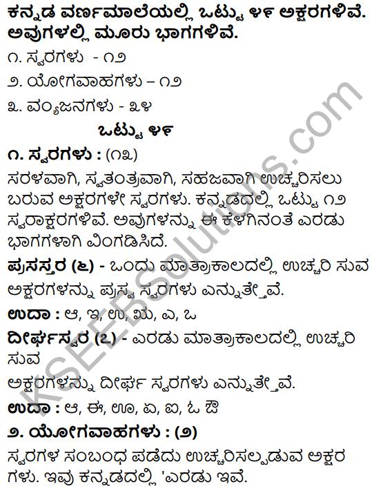Tili Kannada Text Book Class 8 Vyakarana Kannada Varnamale 1