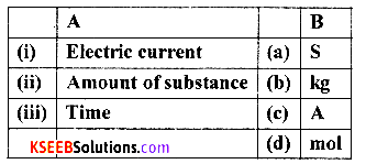 1st PUC Chemistry Model Question Paper 2 with Answers - 10