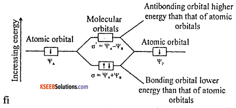 1st PUC Chemistry Model Question Paper 4 with Answers 13