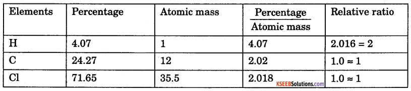 1st PUC Chemistry Model Question Paper 4 with Answers 2