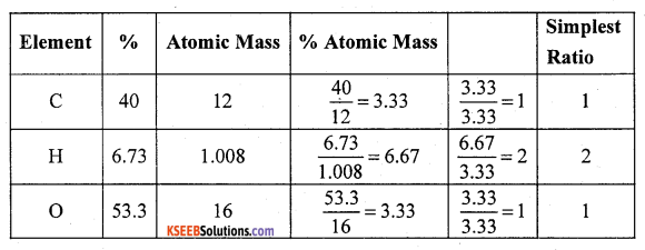 1st PUC Chemistry Previous Year Question Paper March 2013 (North) 17