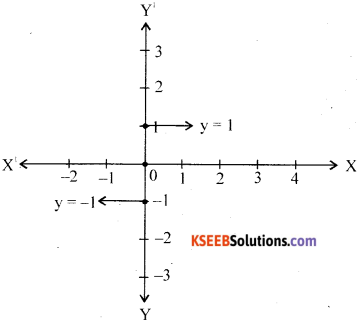 1st PUC Maths Model Question Paper 2 with Answers - 20