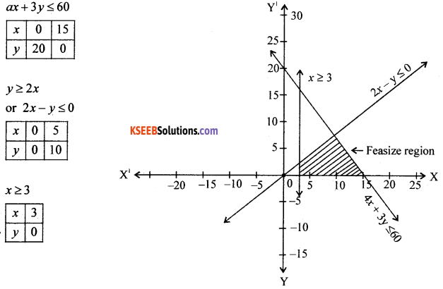 1st PUC Maths Model Question Paper 2 with Answers - 24