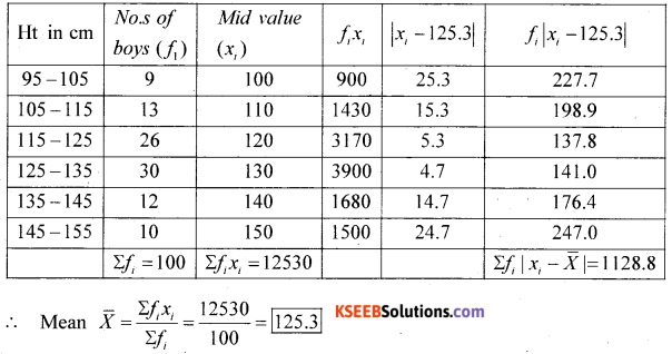 1st PUC Maths Model Question Paper 2 with Answers - 31