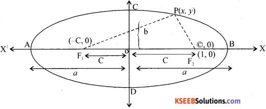 1st PUC Maths Model Question Paper 2 with Answers - 43