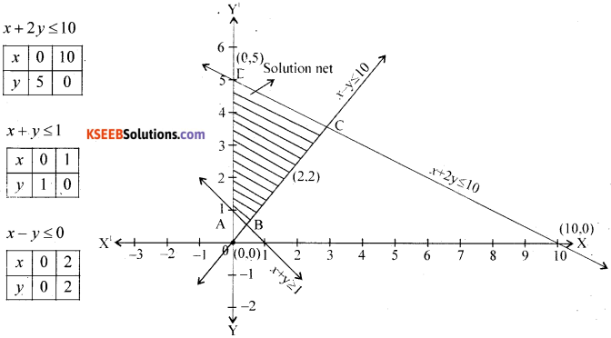 1st PUC Maths Model Question Paper 4 with Answers - 17