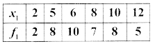 1st PUC Maths Model Question Paper 4 with Answers - 19