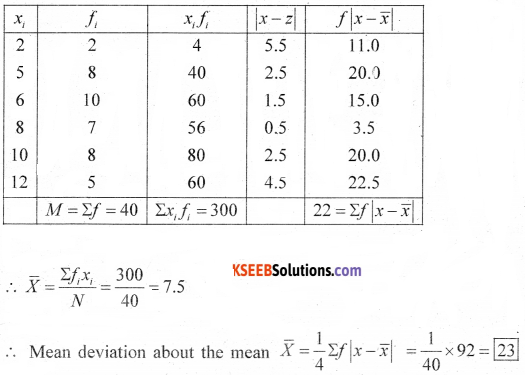1st PUC Maths Model Question Paper 4 with Answers - 29