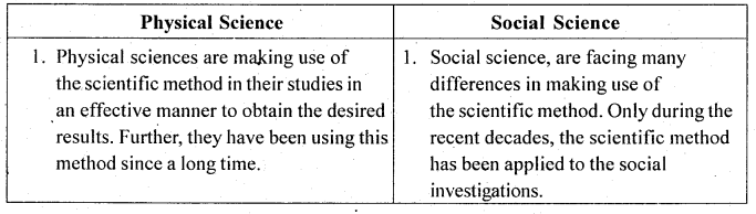 1st PUC Sociology Previous Year Question Paper March 2016 (South) - 1