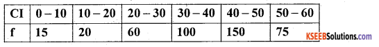 1st PUC Statistics Model Question Paper 2 with Answers - 47