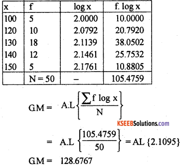 1st PUC Statistics Previous Year Question Paper March 2019 (North) - 12