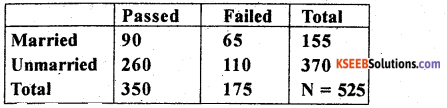 1st PUC Statistics Previous Year Question Paper March 2019 (North) - 16