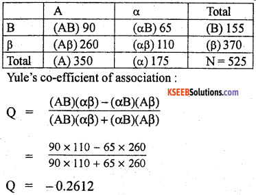 1st PUC Statistics Previous Year Question Paper March 2019 (North) - 17