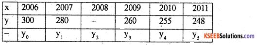 1st PUC Statistics Previous Year Question Paper March 2019 (North) - 19