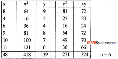 1st PUC Statistics Previous Year Question Paper March 2019 (North) - 24
