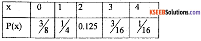 1st PUC Statistics Previous Year Question Paper March 2019 (North) - 42