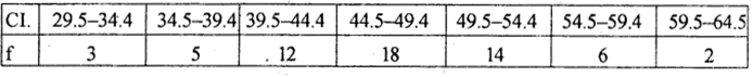 1st PUC Statistics Previous Year Question Paper March 2019 (North) - 46