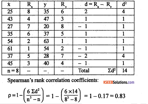 1st PUC Statistics Previous Year Question Paper March 2019 (South) - 15