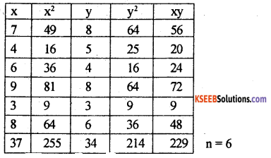 1st PUC Statistics Previous Year Question Paper March 2019 (South) - 17