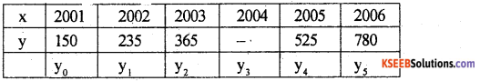 1st PUC Statistics Previous Year Question Paper March 2019 (South) - 23