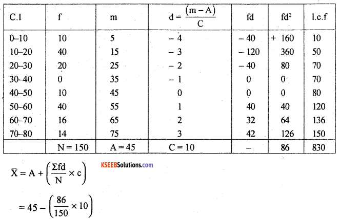 1st PUC Statistics Previous Year Question Paper March 2019 (South) - 36