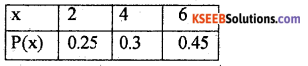 1st PUC Statistics Previous Year Question Paper March 2019 (South) - 43