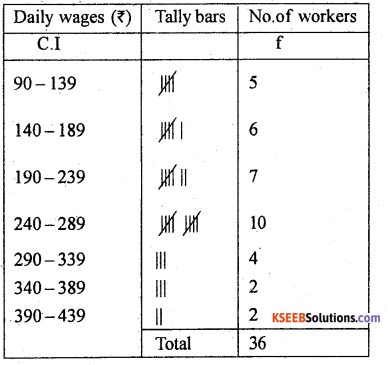 1st PUC Statistics Previous Year Question Paper March 2019 (South) - 48