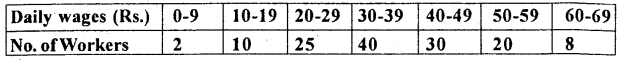 1st PUC Statistics Previous Year Question Paper March 2019 (South) - 49