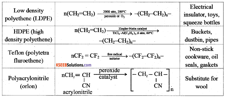 2nd PUC Chemistry Model Question Paper 4 with Answers 22