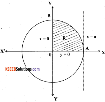 2nd PUC Maths Model Question Paper 1 with Answers 49