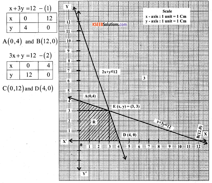 2nd PUC Maths Model Question Paper 1 with Answers 55
