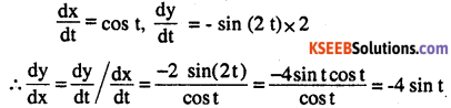 2nd PUC Maths Question Bank Chapter 5 Continuity and Differentiability Ex 5.6.3