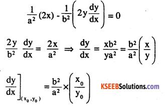 2nd PUC Maths Question Bank Chapter 6 Application of Derivatives Ex 6.3.23