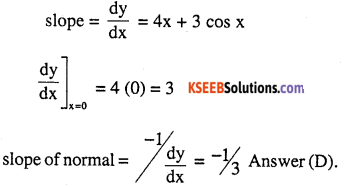 2nd PUC Maths Question Bank Chapter 6 Application of Derivatives Ex 6.3.27