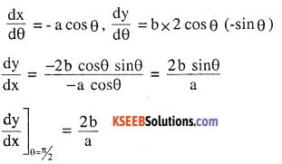 2nd PUC Maths Question Bank Chapter 6 Application of Derivatives Ex 6.3.7