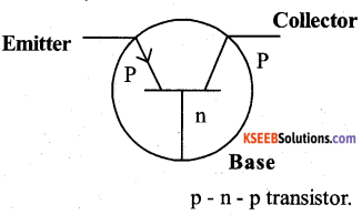 2nd PUC Physics Model Question Paper 1 with Answers 2