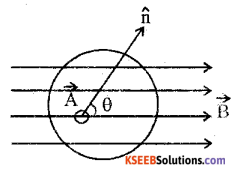 2nd PUC Physics Model Question Paper 2 with Answers 11