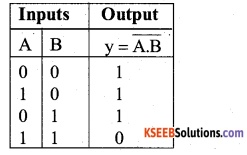 2nd PUC Physics Model Question Paper 2 with Answers 3