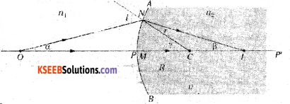 2nd PUC Physics Model Question Paper 3 with Answers 23