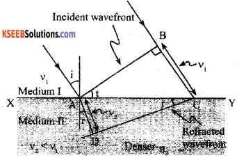 2nd PUC Physics Model Question Paper 3 with Answers 5