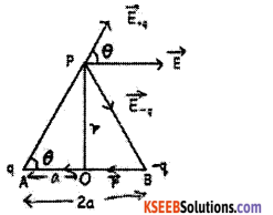 2nd PUC Physics Previous Year Question Paper June 2019 13