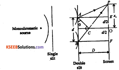 2nd PUC Physics Previous Year Question Paper June 2019 20