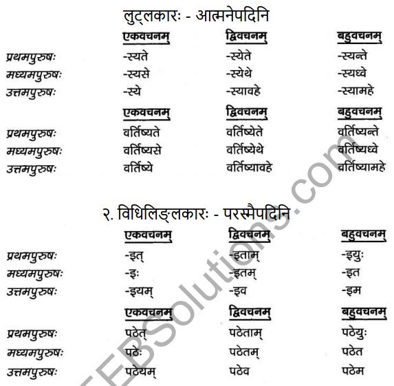 2nd PUC Sanskrit Textbook Answers Vyakaran क्रियापदानि 2
