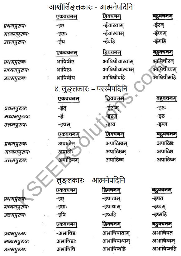2nd PUC Sanskrit Textbook Answers Vyakaran क्रियापदानि 4