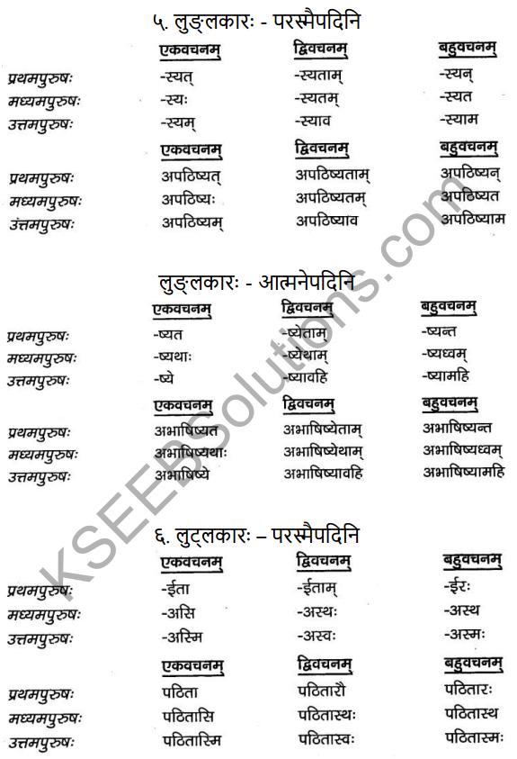 2nd PUC Sanskrit Textbook Answers Vyakaran क्रियापदानि 5