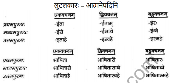 2nd PUC Sanskrit Textbook Answers Vyakaran क्रियापदानि 6
