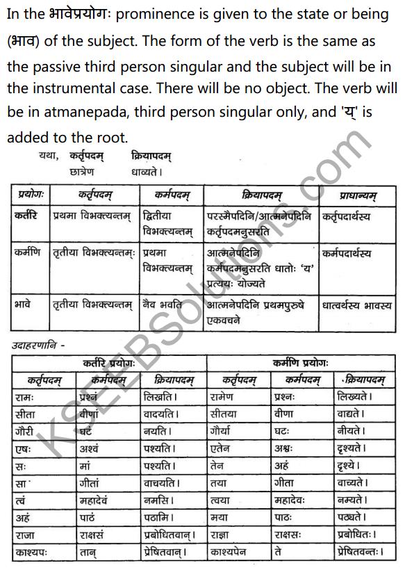 2nd PUC Sanskrit Textbook Answers Vyakaran प्रयोगाः 5